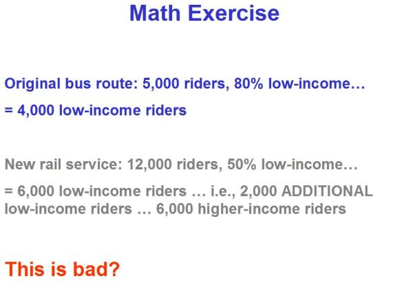 """Math exercise"" challenges claim rail transit has class/ethnic bias, based on demographic percentage. Since rail attracts more, and more diverse, ridership, average income rises, but so does lower-income and minority ridership!"