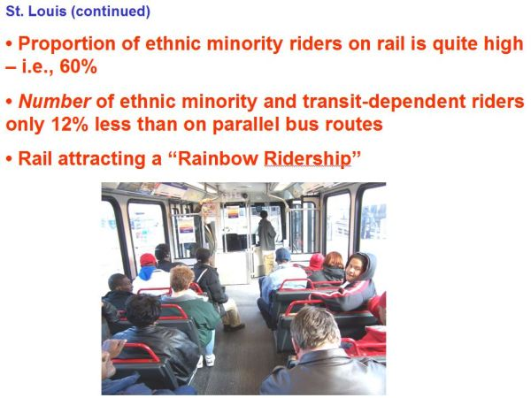 Summary of some study data supporting ethnic diversity on Metrorail system.